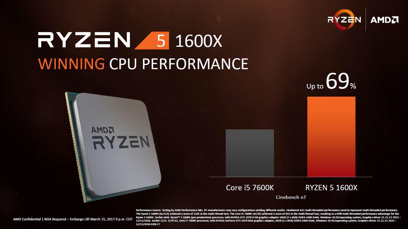 AMD Ryzen 5 1600X vs Intel Core i5 7600K