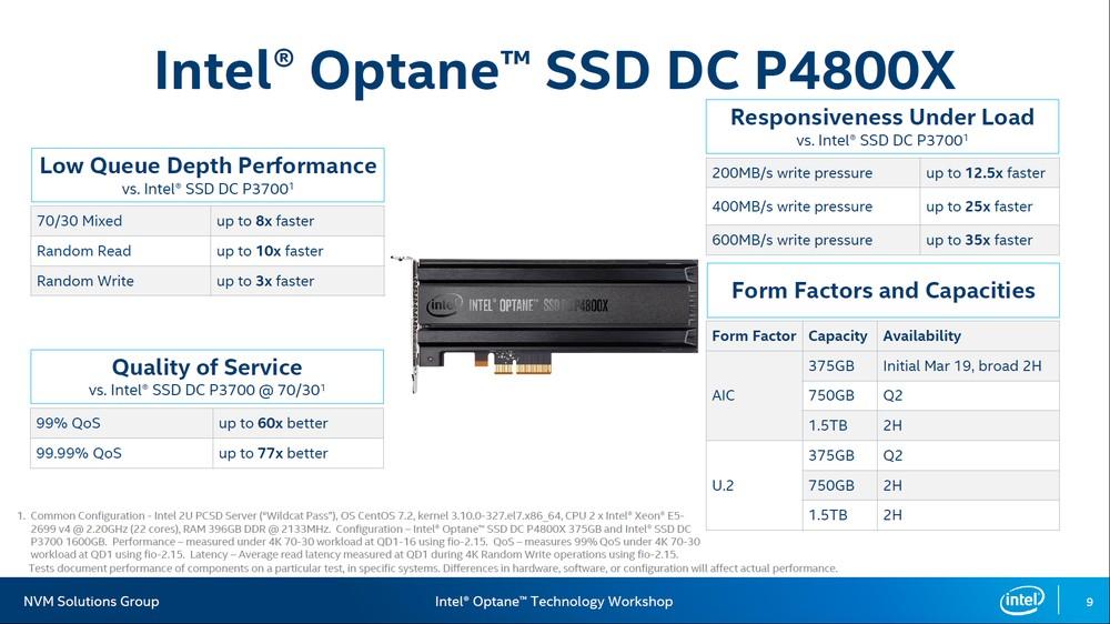 Intel Optane SSD DC P4800X