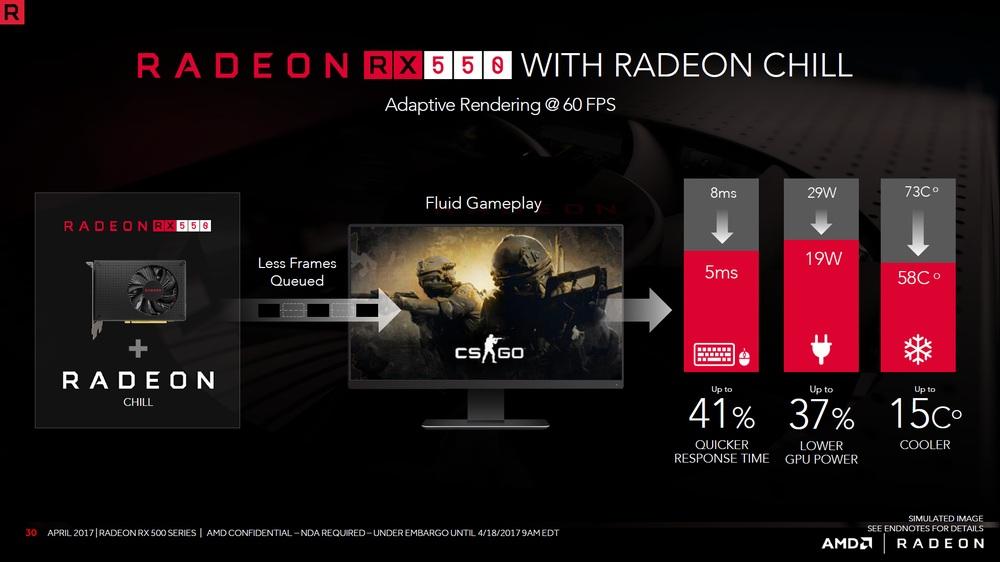 AMD Radeon RX 550 - Radeon Chill