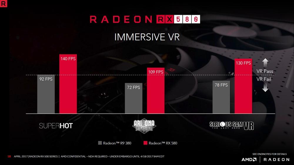 AMD Radeon RX 580 - wydajność VR