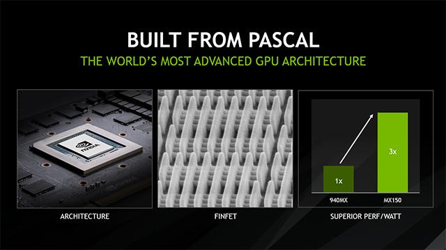 Nvidia GeForce MX150