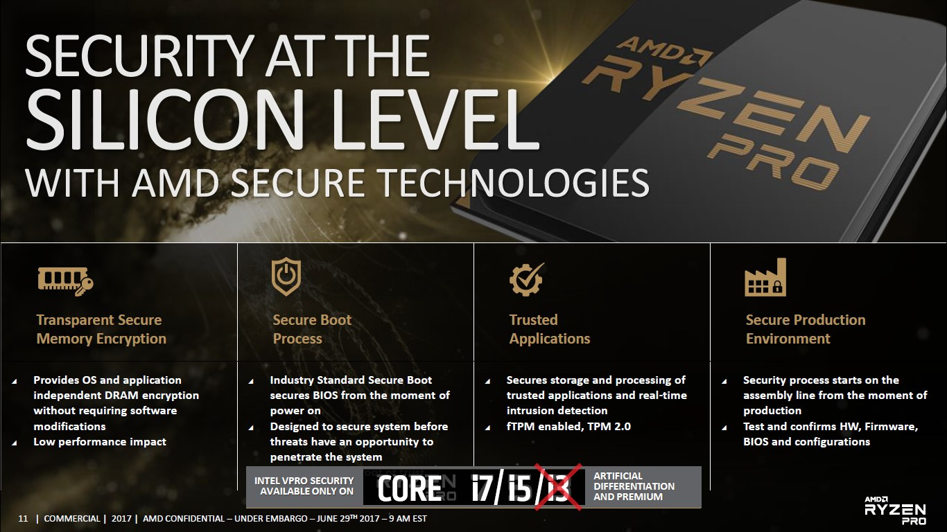 AMD Ryzen Pro - specyfikacja modeli
