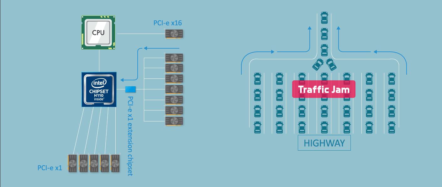 Biostar TB250-BTC PRO vs ASRock H110 Pro BTC+