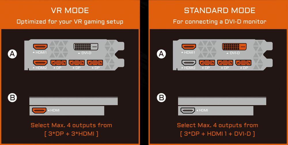 Gigabyte GeForce GTX 1080 Ti Aorus Waterforce WB Xtreme Edition 11G