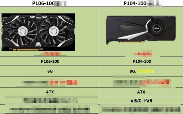 MSI P106-100 i P104-100