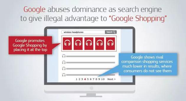 Google kara UE