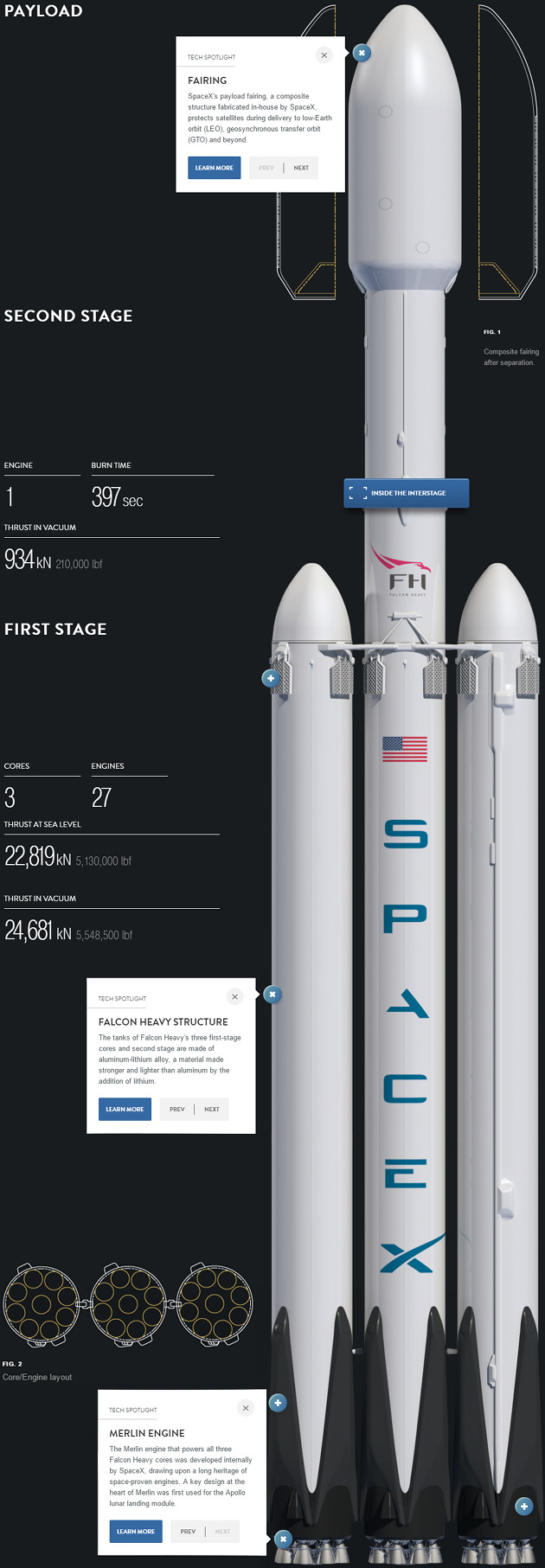 SpaceX Flacon Heavy