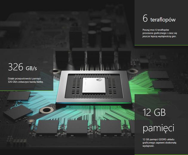 Xbox One X spec