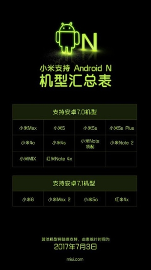 Xiaomi Android N