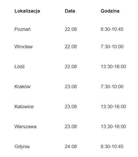 uberHELIKOPTER daty i godziny akcji
