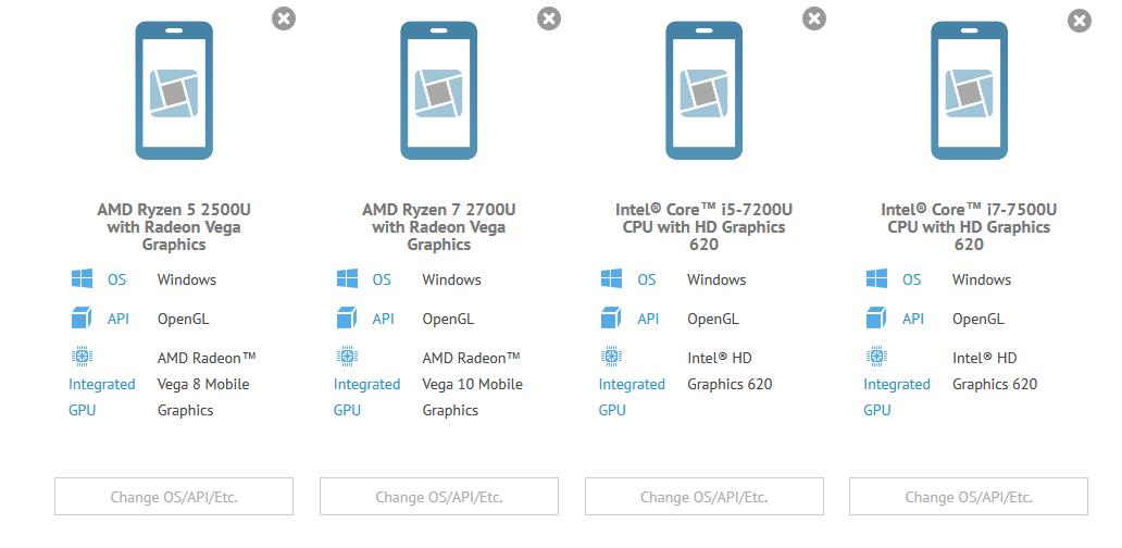 AMD Ryzen 5 2500U i Ryzen 7 2700U