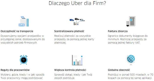 Uber dla Firm korzyści