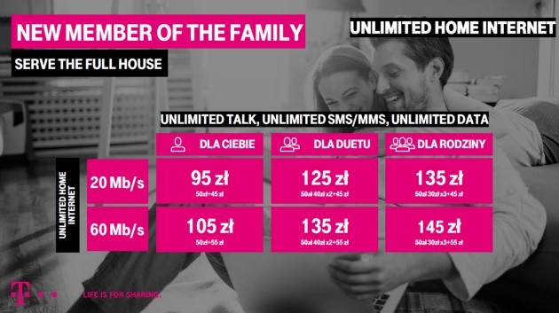 T-Mobile opcje cenowe
