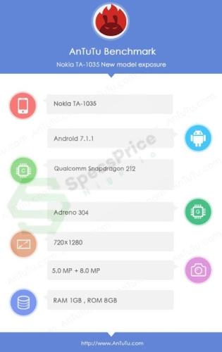 Nokia 2 specyfikacja