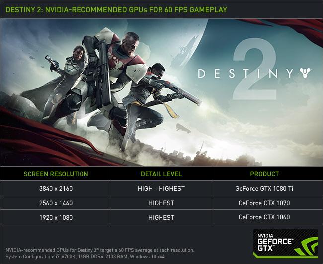 Nvidia - ustawienia Destiny 2