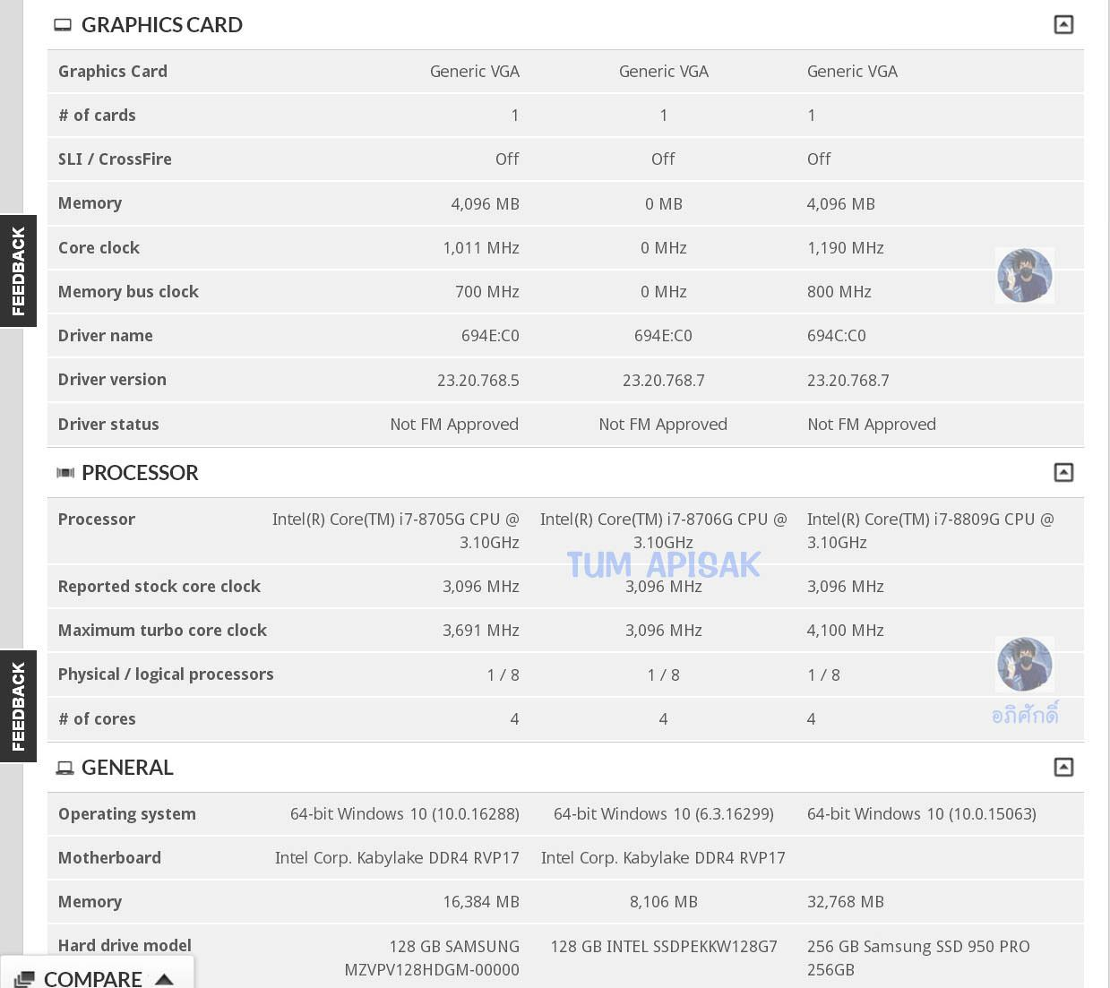 Intel Core i7-8705G, Core i7-8706G i Core i7-8809G