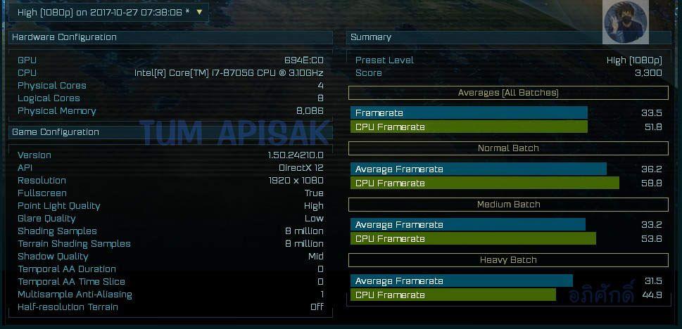 Intel Core i7-8705G - wydajność AotS