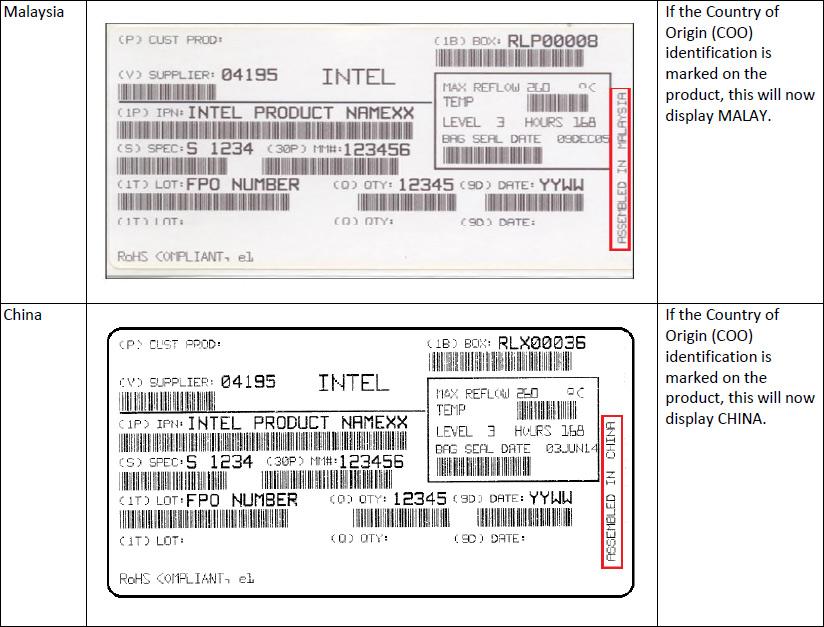 Intel - informacja o produkcji procesorow