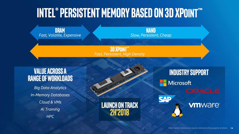 Intel Persistent Memory