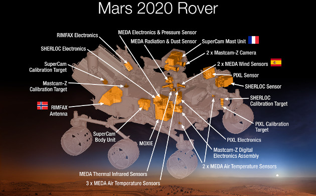 Mars 2020 instrumenty