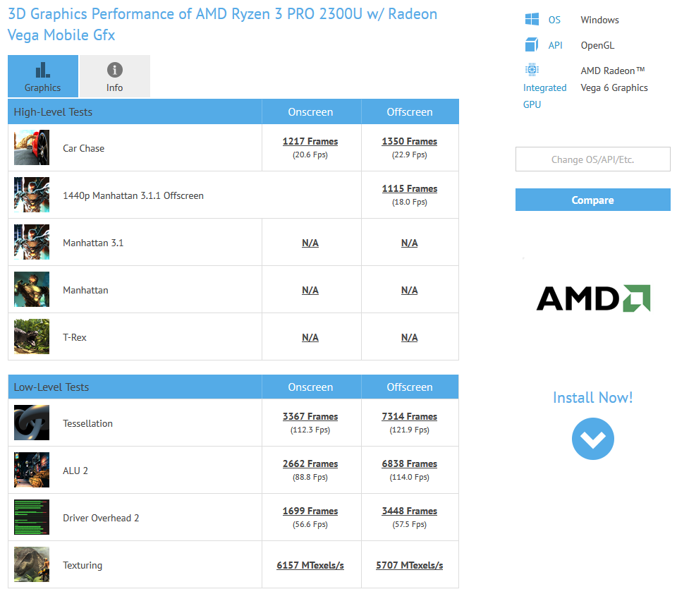 AMD Ryzen 3 Pro 2300U