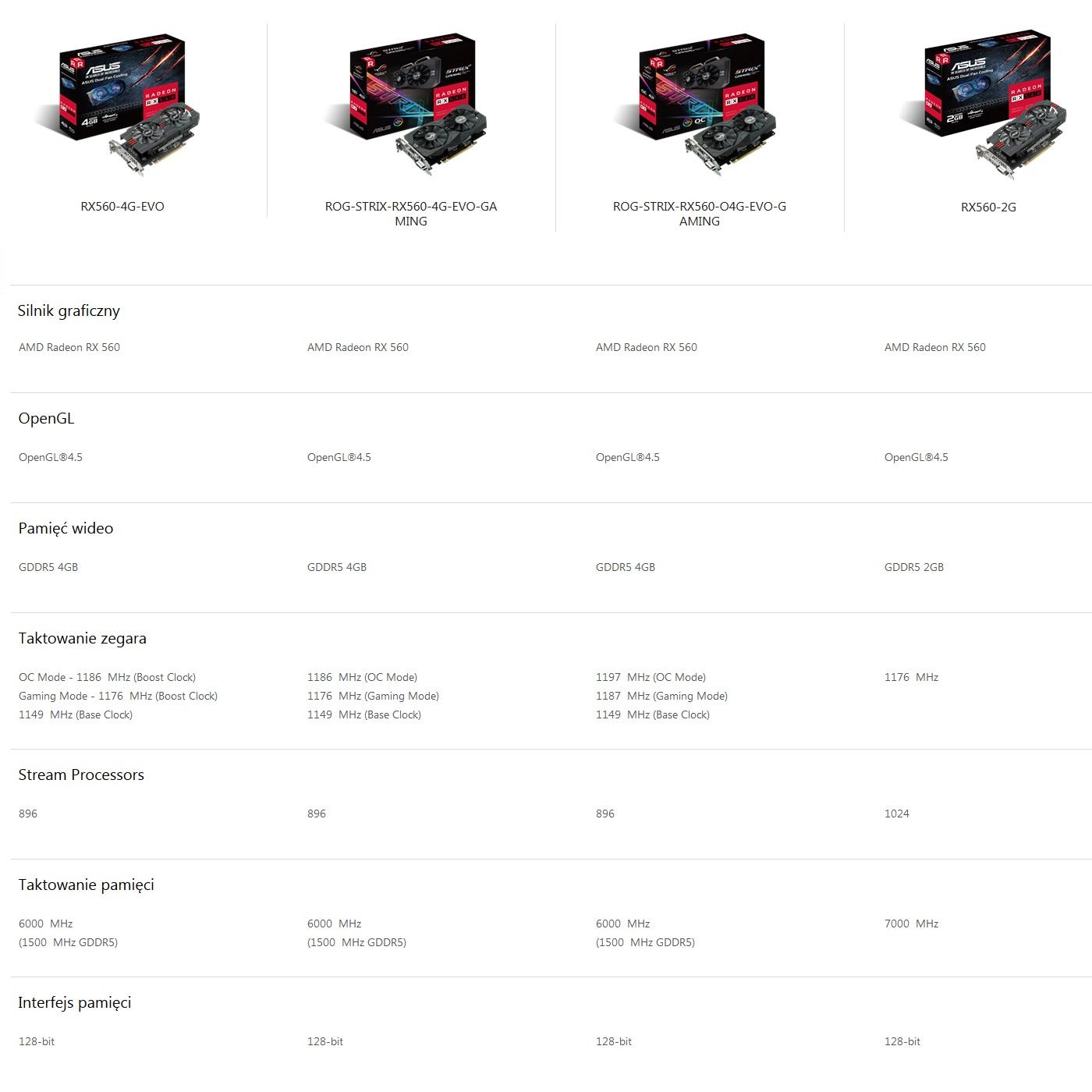 ASUS Radeon RX 560 - porównanie kart graficznych