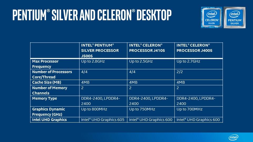 Intel Gemini Lake - specyfikacja