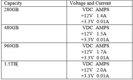 Intel Optane SSD 900p