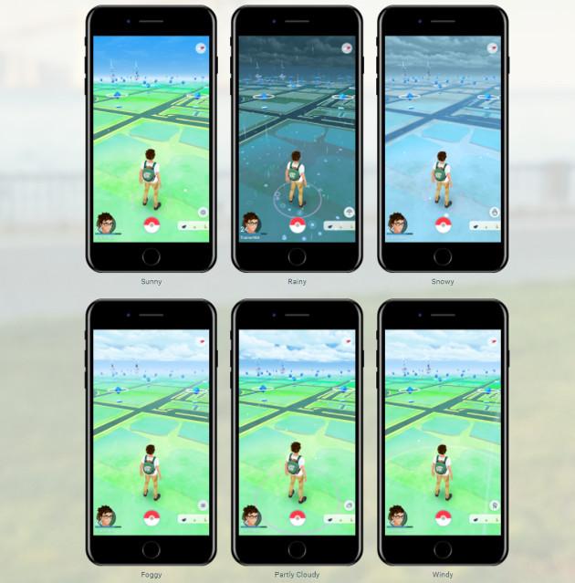 Pokemon GO pogoda