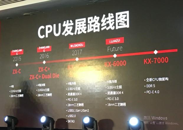 VIA Zhaoxin KaiXian KX-6000