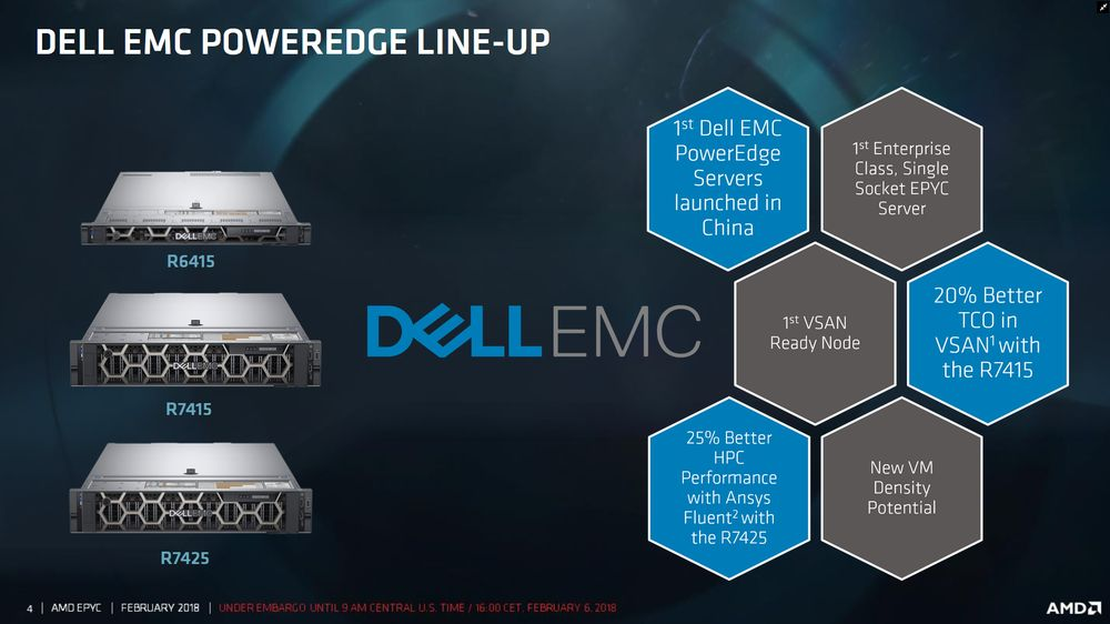 Dell EMC PowerEdge R6415, R7415 i R7425