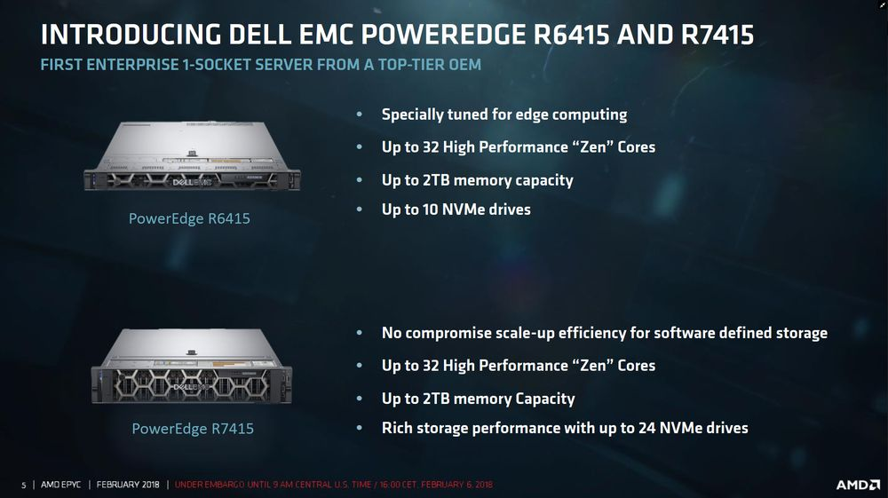 Dell EMC PowerEdge R6415 i R7415