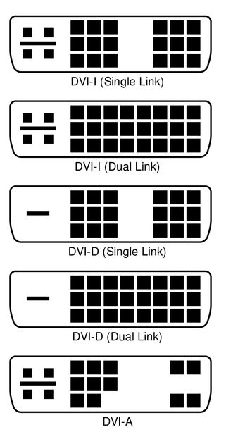 DVI - typy