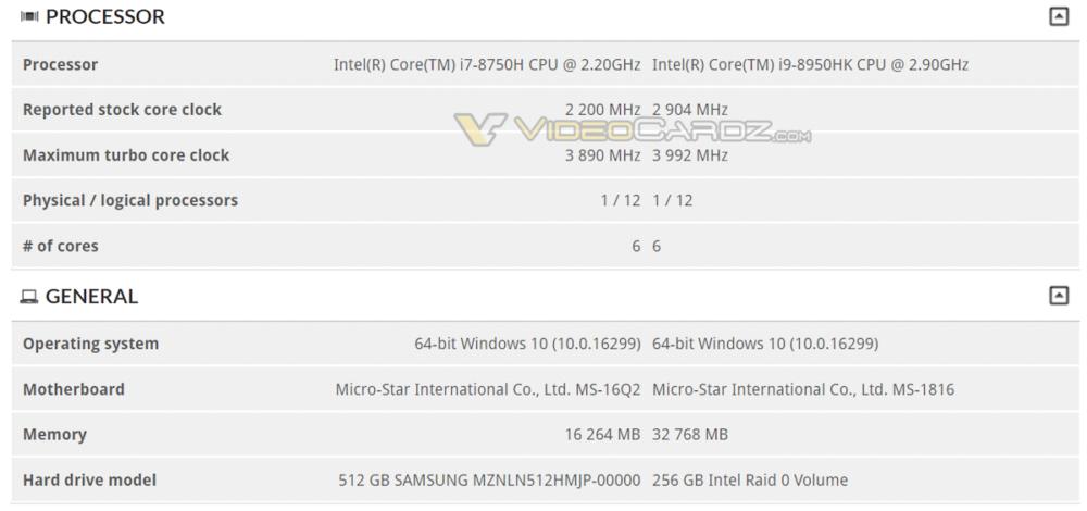 Intel Core i9-8950HK - 3DMark