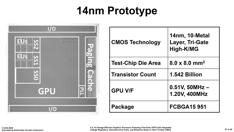 Intel - karta graficzna