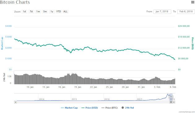 bitcoin luty