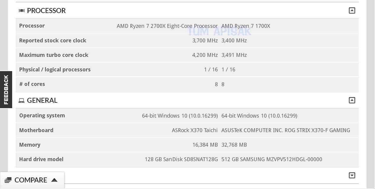 AMD Ryzen 7 2700X - 3DMark