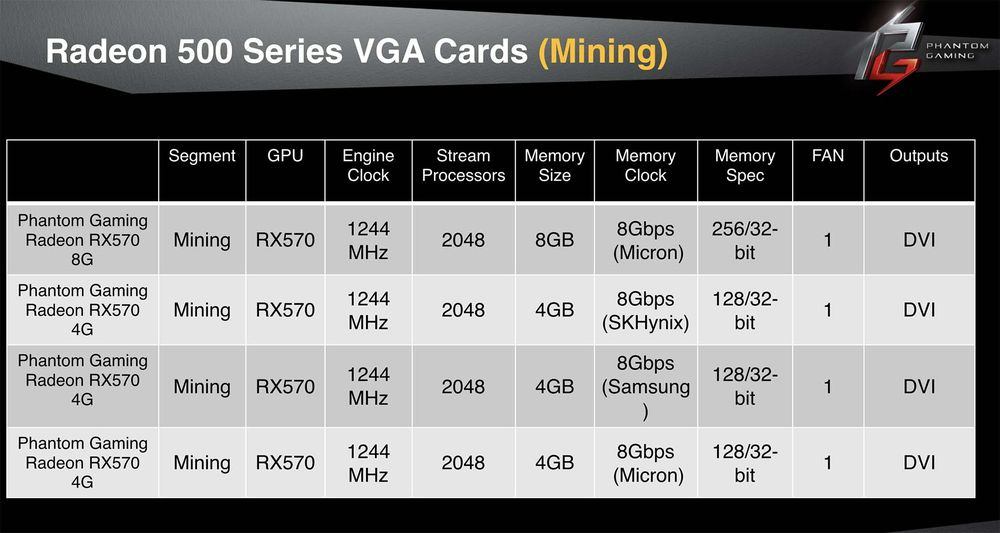 ASRock Phantom Gaming Mining - slajd specyfikacja
