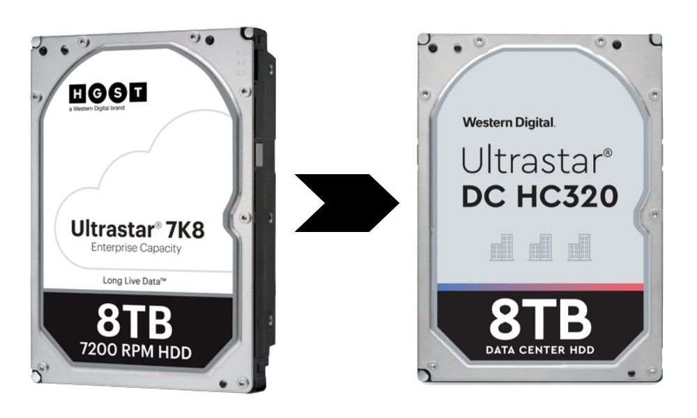 Western Digital Ultrastar DC HC320