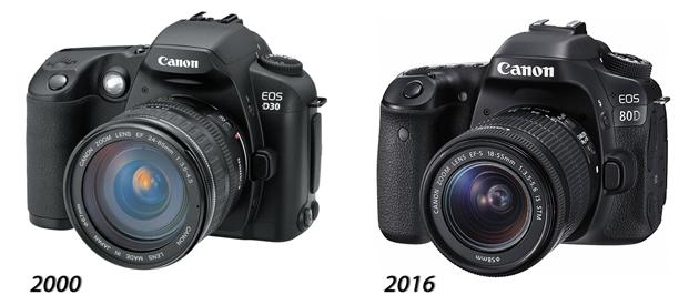 Lustrzanka 2000 i 2016
