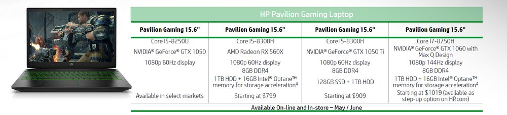 HP Pavilion Gaming - specyfikacja