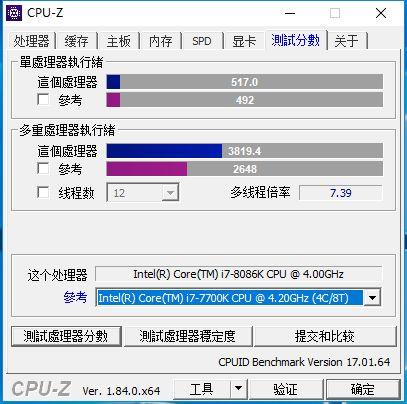 Intel Core i7-8086K - CPU-Z Benchmark
