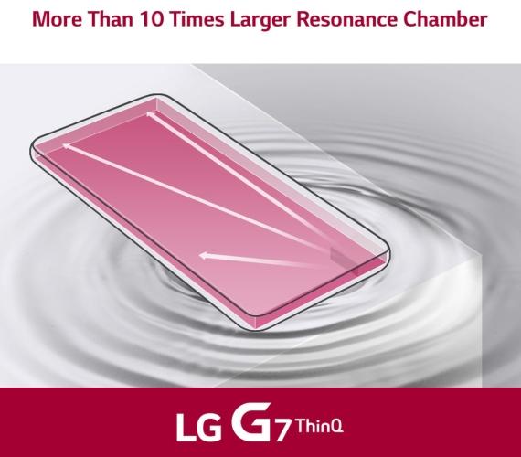 LG G7 ThinQ głośnik