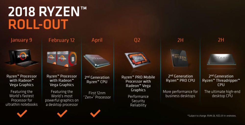 AMD - plany 2018