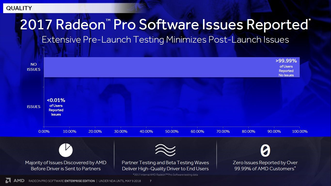 AMD Radeon Pro Software Enterprise Edition 18.Q2