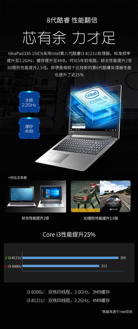 Lenovo IdeaPad 330-15ICL