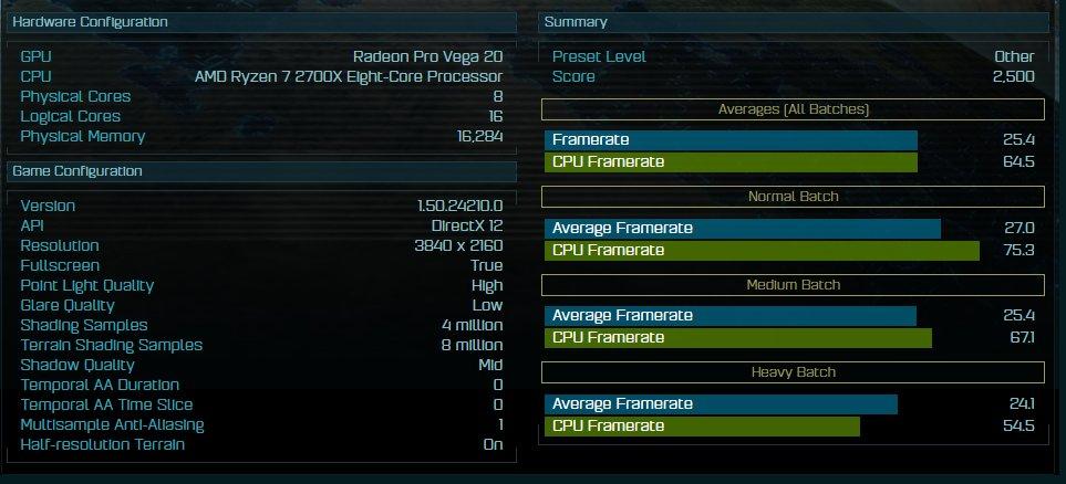 AMD Radeon Pro Vega 20
