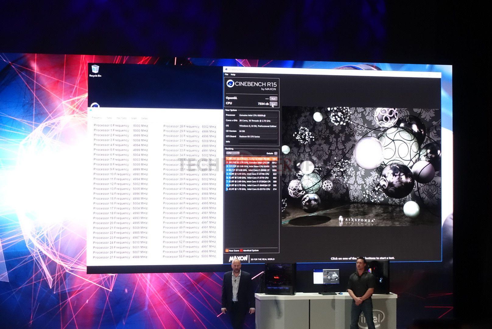 Intel Cascade Lake-X - wydajność procesora w Cinebench R15