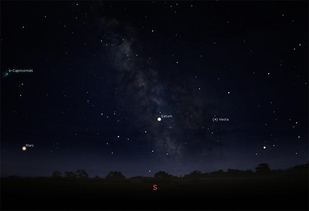 Saturn pozycja Księżyca