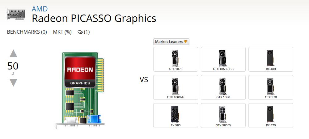 AMD Radeon Picasso